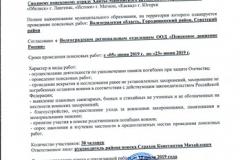 Напр. на пров. эксп. Волгоград 2019